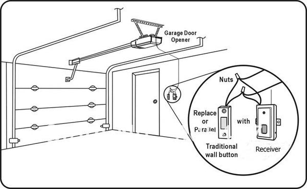 garage door receiver unit