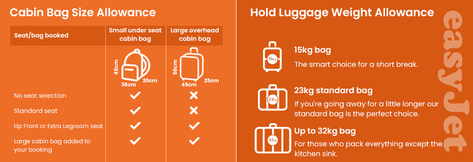 Easyjet Approved Hand Luggage