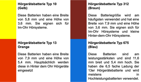 Hearing device battery types and colors in comparison