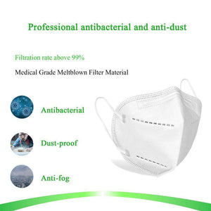 KN95 Protective Face Mask Layers
