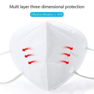KN95 Protective Face Mask Function