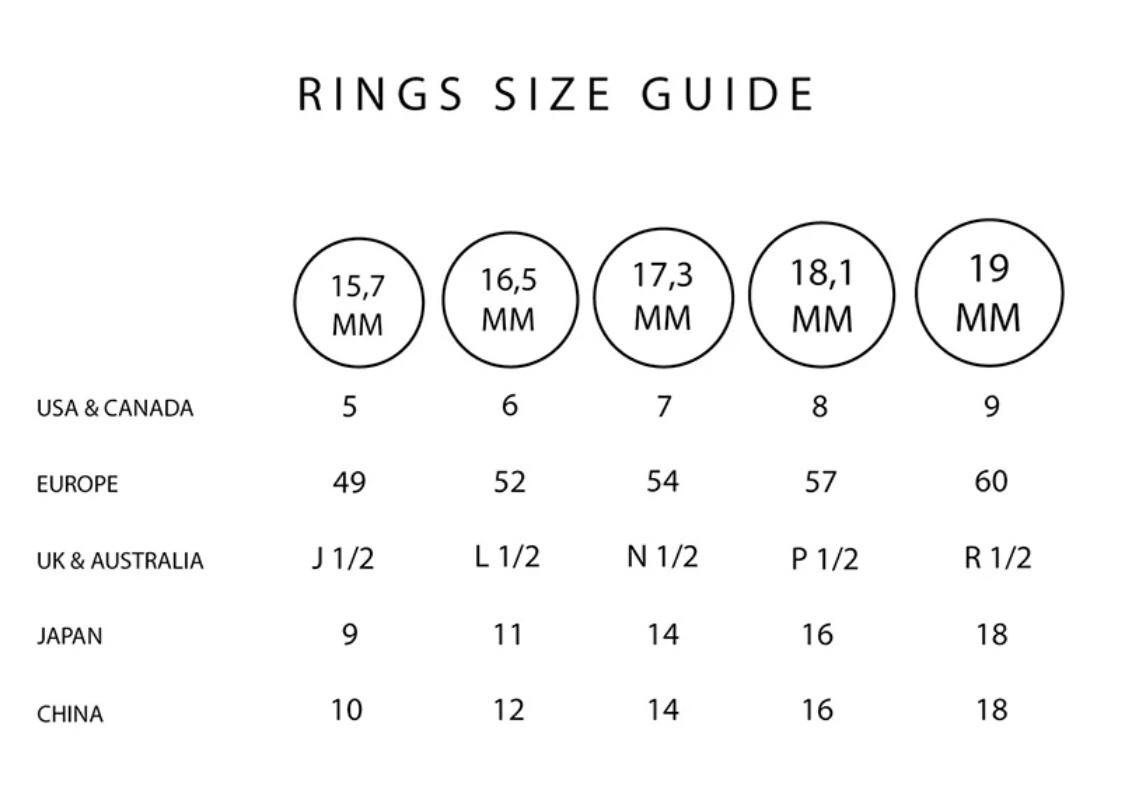 Ring size worldwide guide