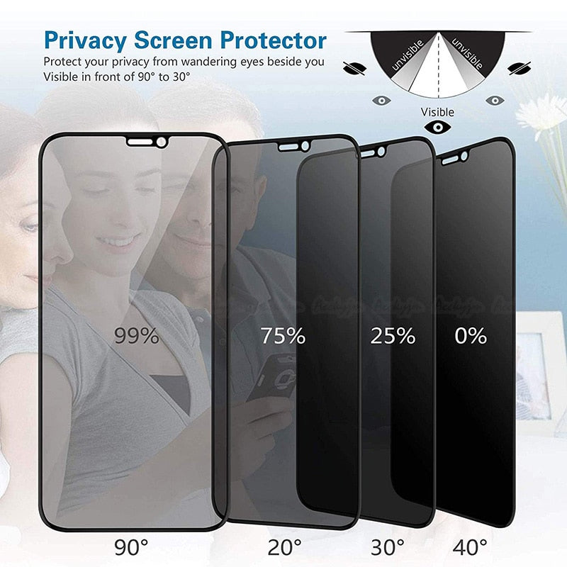 Anti Spy 9H Full Privacy Tempered Glass For iPhone