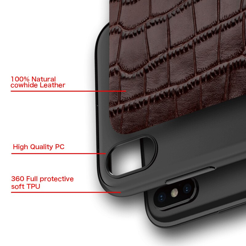 Full Protective Leather Cases for iPhone