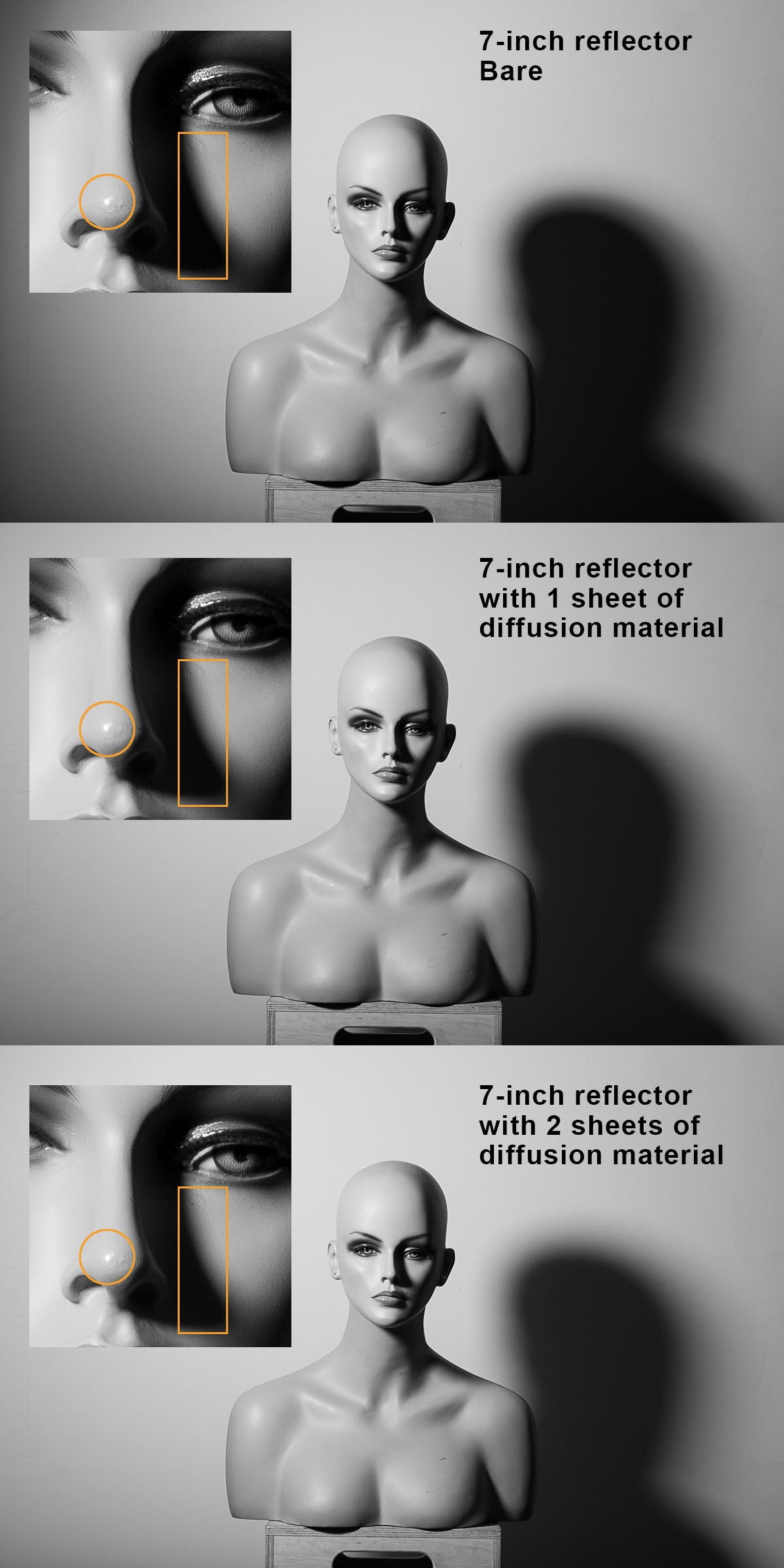 diffusion on a 7-inch reflector