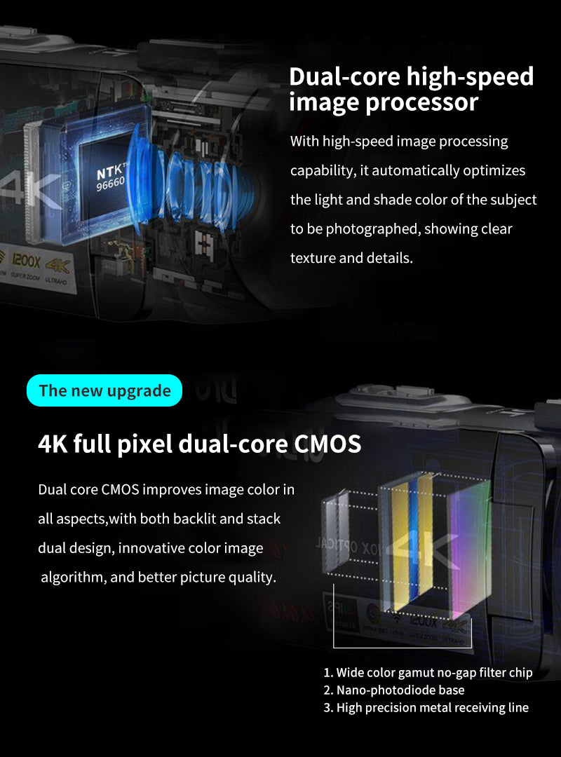 4K video camera with CMOS sensor: The camera adopts for 5.0MP high-sensitivity CMOS sensor, it senses the surrounding environment and finely processes complex light.