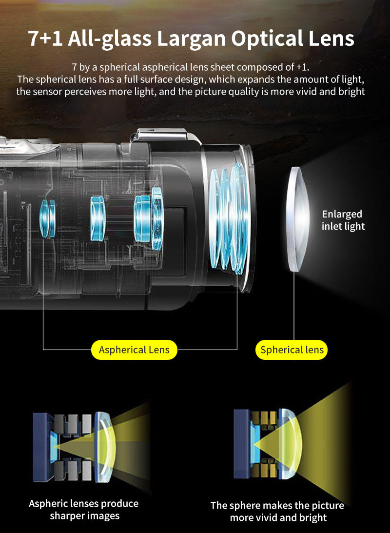 New ultra-dispersion ED lenses reduce chromatic dispersion, fine faithful colour. Optical lens 8-layer coating. Shooting in bright light to prevent flare and ghosting.