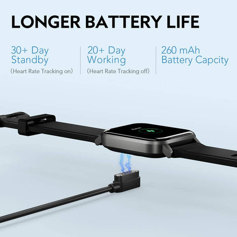 Haylou LS02 battery life