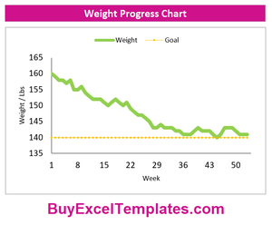 2021 Weight Loss Chart Spreadsheet