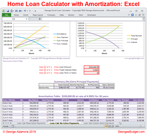 Home loan calculator with amortization table in Excel