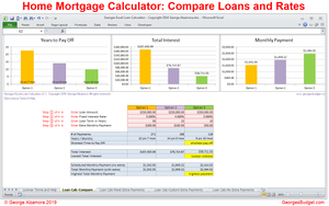 Home mortgage calculator compare rates