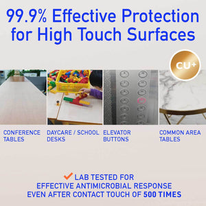 Antimicrobial Adhesive Copper Film - Bubble Free Application (10 Sheets)