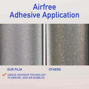 Antimicrobial Adhesive Copper Film - Bubble Free Application (5 Sheets)