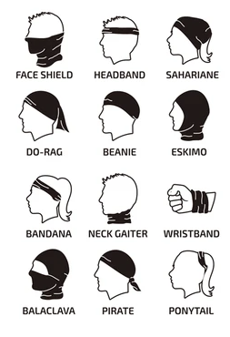 Different Ways To Wear a Fast Mask