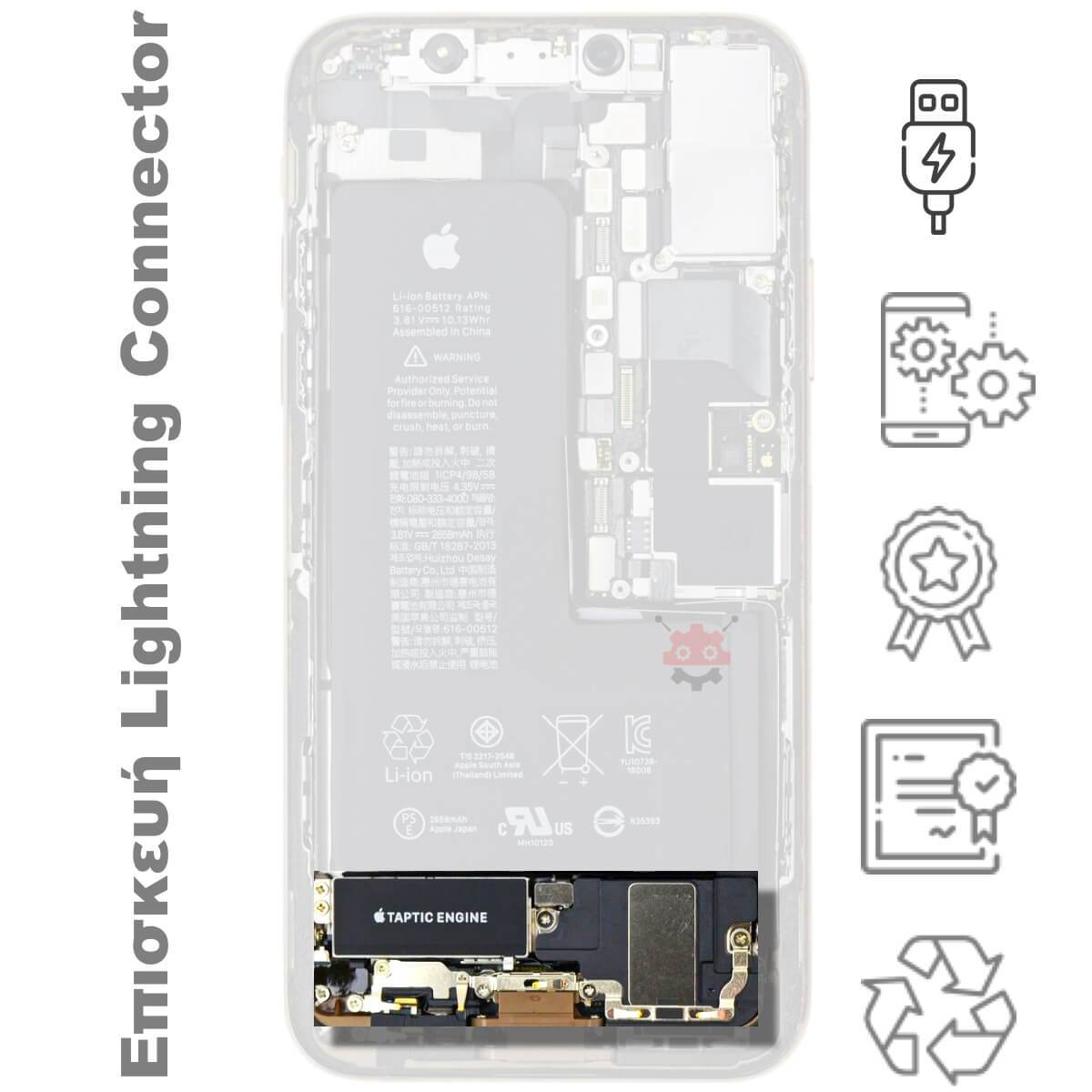 Επισκευή iPhone 6 - HitechDoctor.com