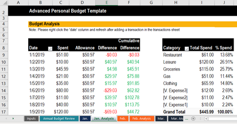 Advanced Personal Budget Template - LegacyBranding