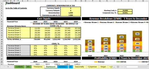 Covid-19 Scenarios Financial Model Template - LegacyBranding