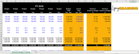 Operating Budget Excel Template - LegacyBranding