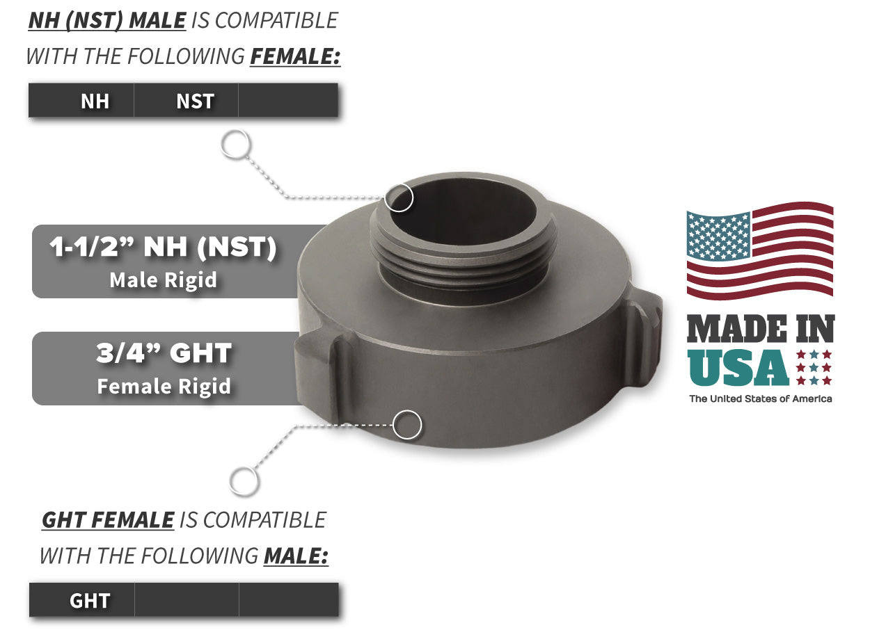 0.75 Inch GHT Female x 1.5 Inch NH-NST Male Compatibility Thread Chart