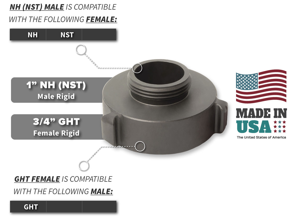 0.75 Inch GHT Female x 1 Inch NH-NST Male Compatibility Thread Chart