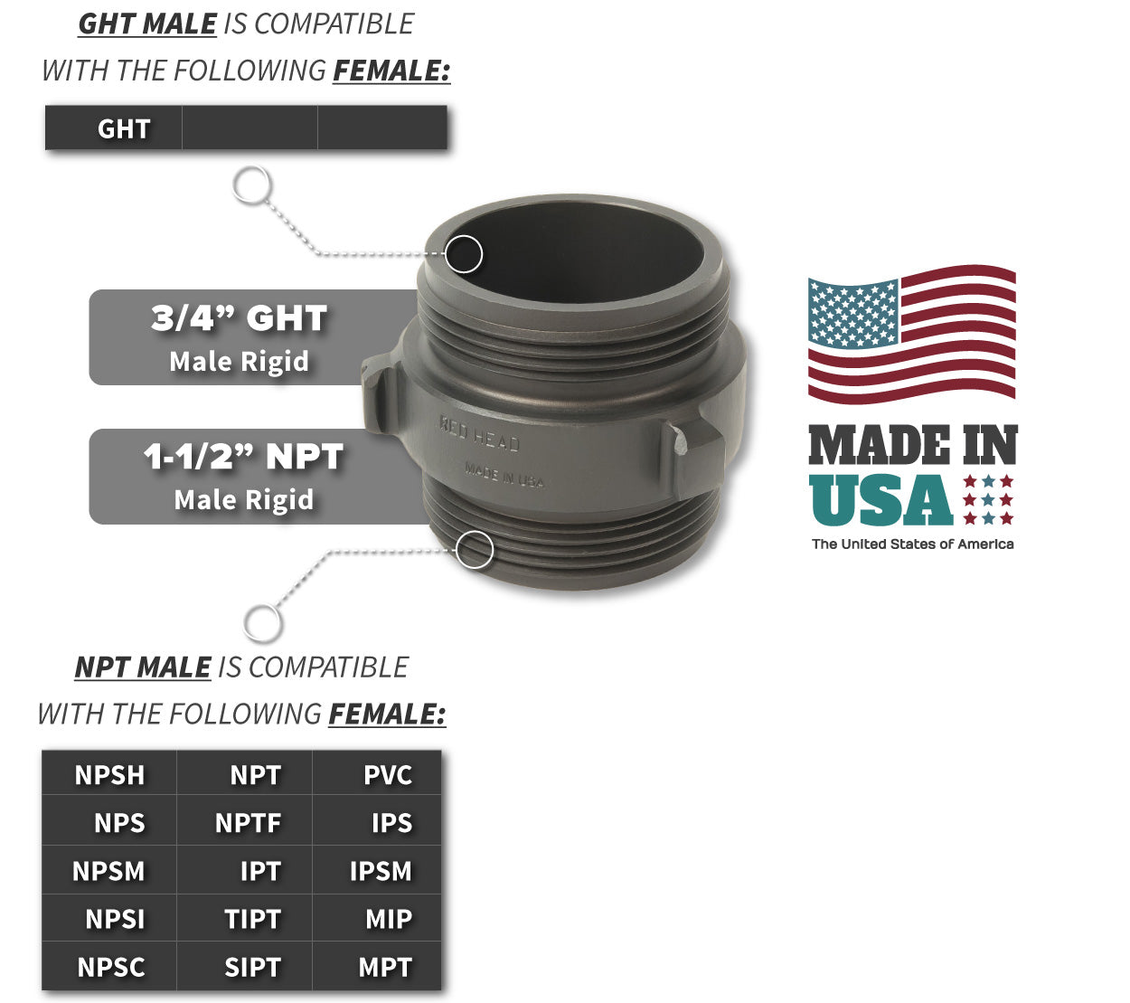 0.75 Inch GHT Male x 1.5 Inch NPT Male Compatibility Thread Chart
