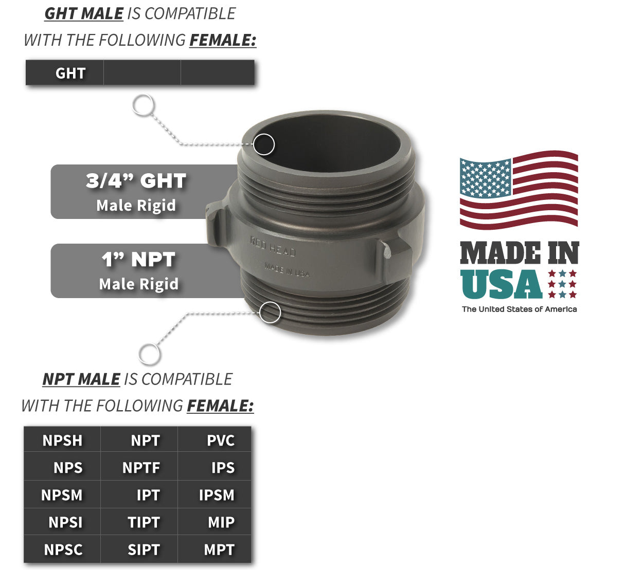 0.75 Inch GHT Male x 1 Inch NPT Male Compatibility Thread Chart