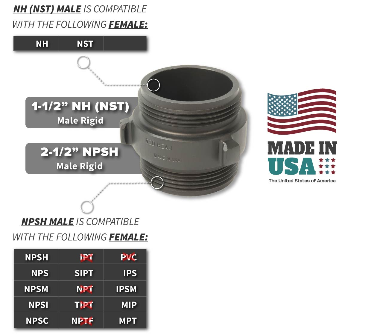 1.5 Inch NH-NST Male x 2.5 Inch NPSH Male Compatibility Thread Chart