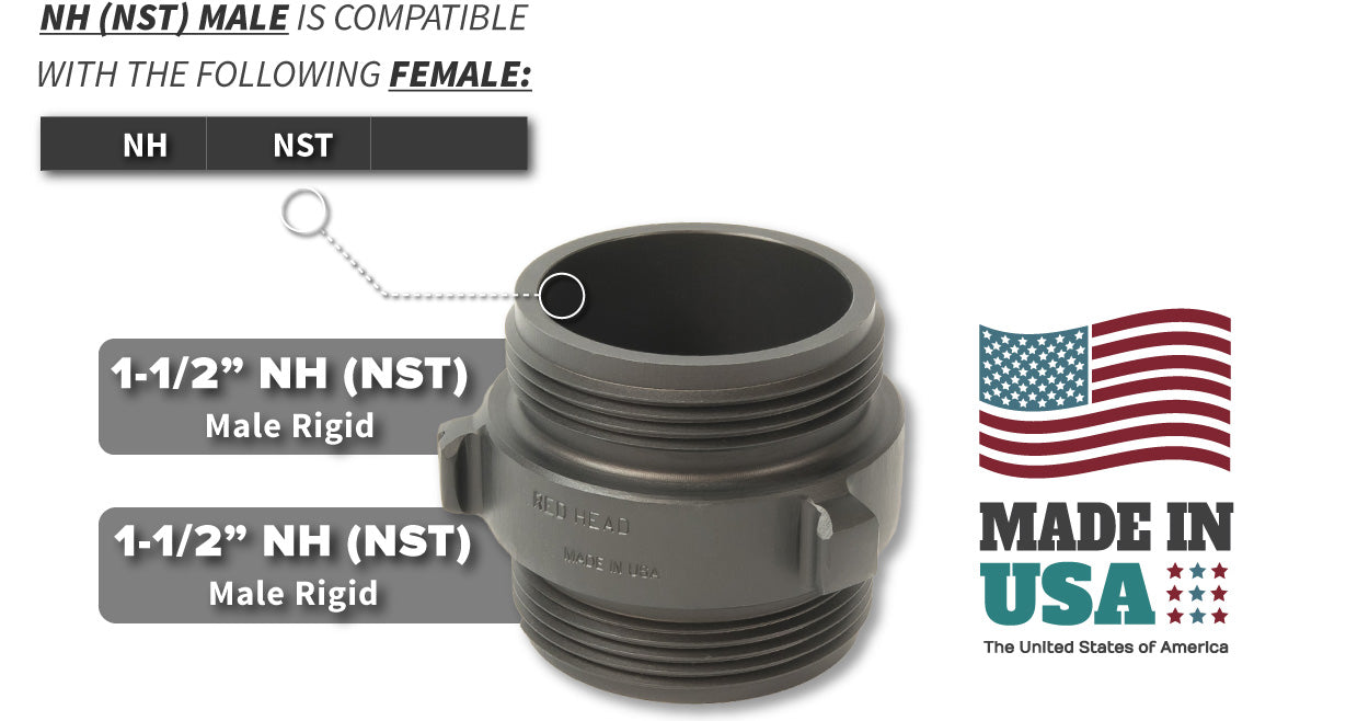 1.5 Inch NH-NST Male x 1.5 Inch NH-NST Male Compatibility Thread Chart
