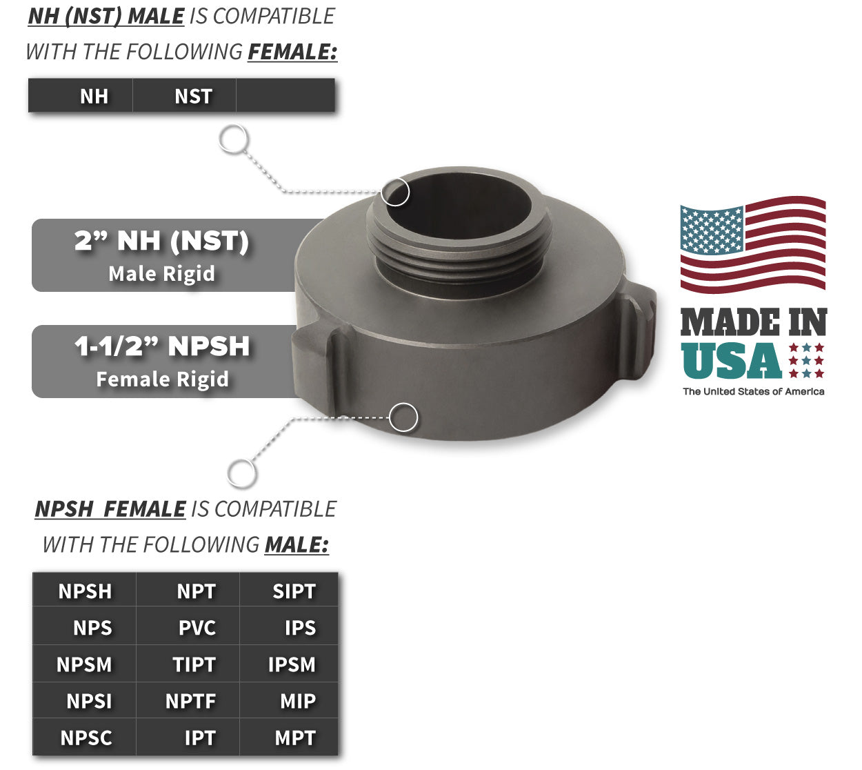 1.5 Inch NPSH Female x 2 Inch NH-NST Male Compatibility Thread Chart