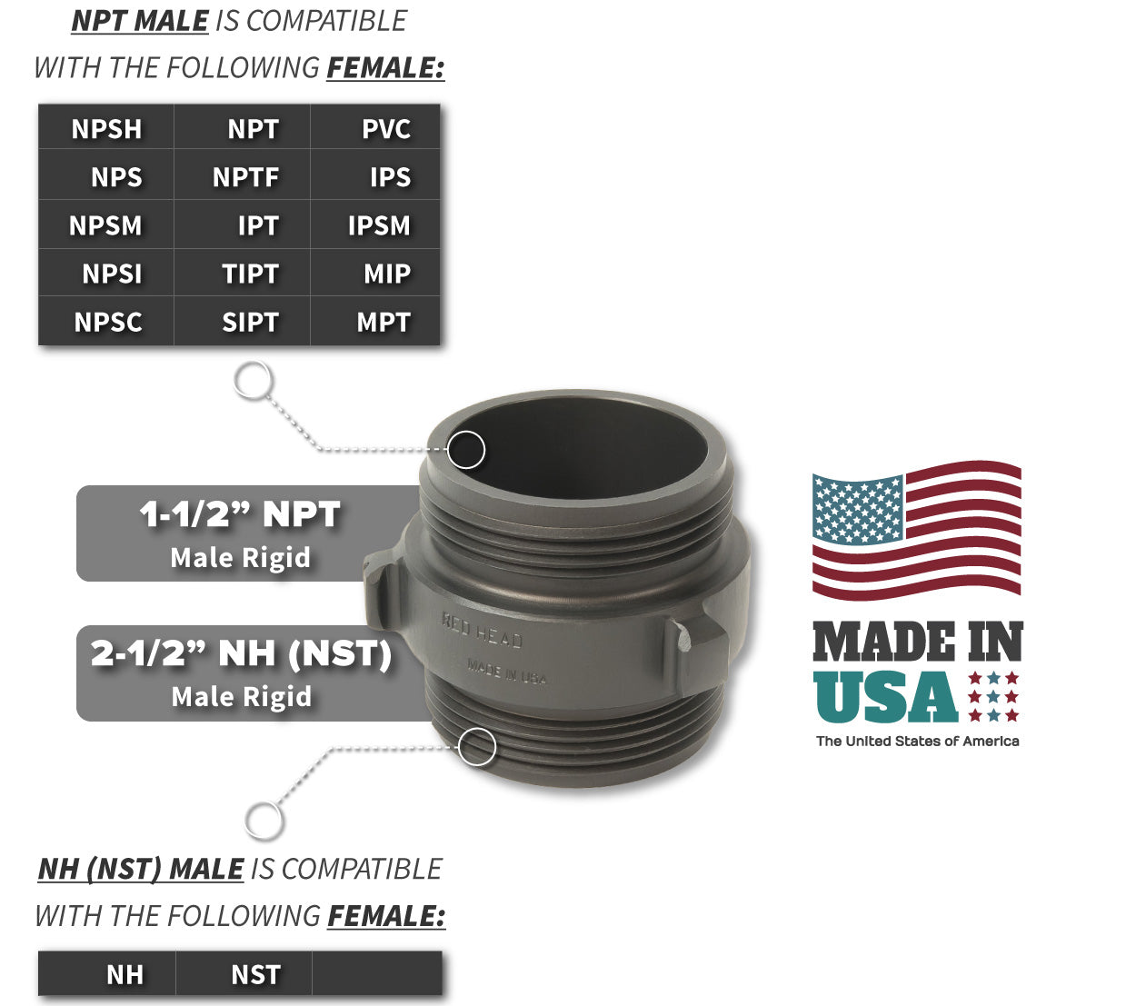1.5 Inch NPT Male x 2.5 Inch NH-NST Male Compatibility Thread Chart