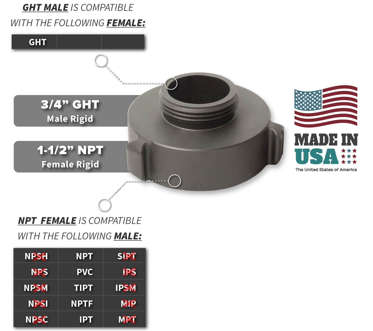 1.5 Inch NPT Female x 0.75 Inch GHT Male Compatibility Thread Chart