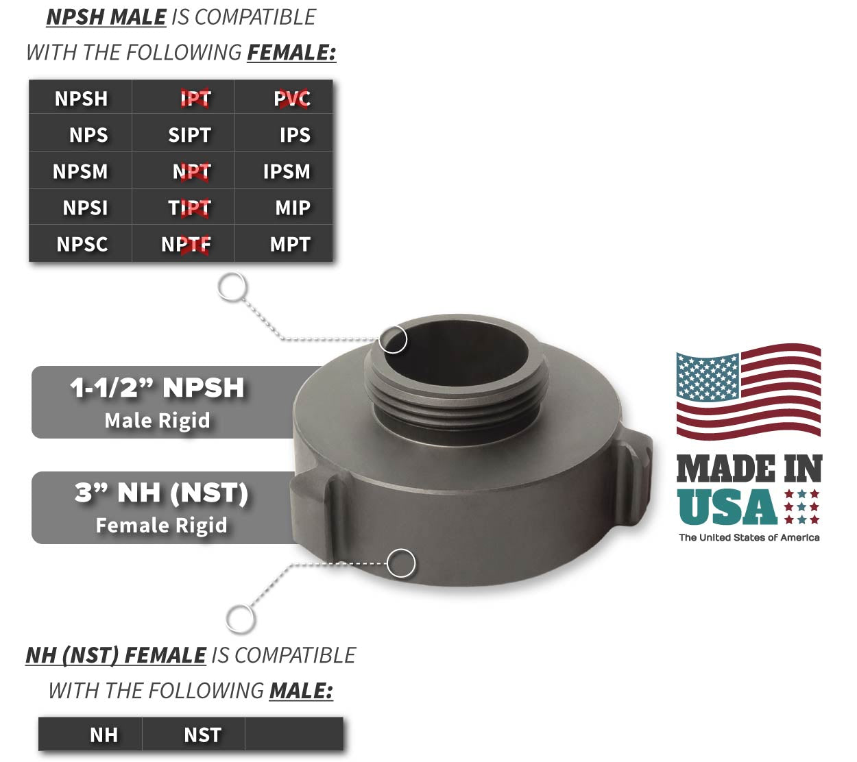 3 Inch NH-NST Female x 1.5 Inch NPSH Male Compatibility Thread Chart