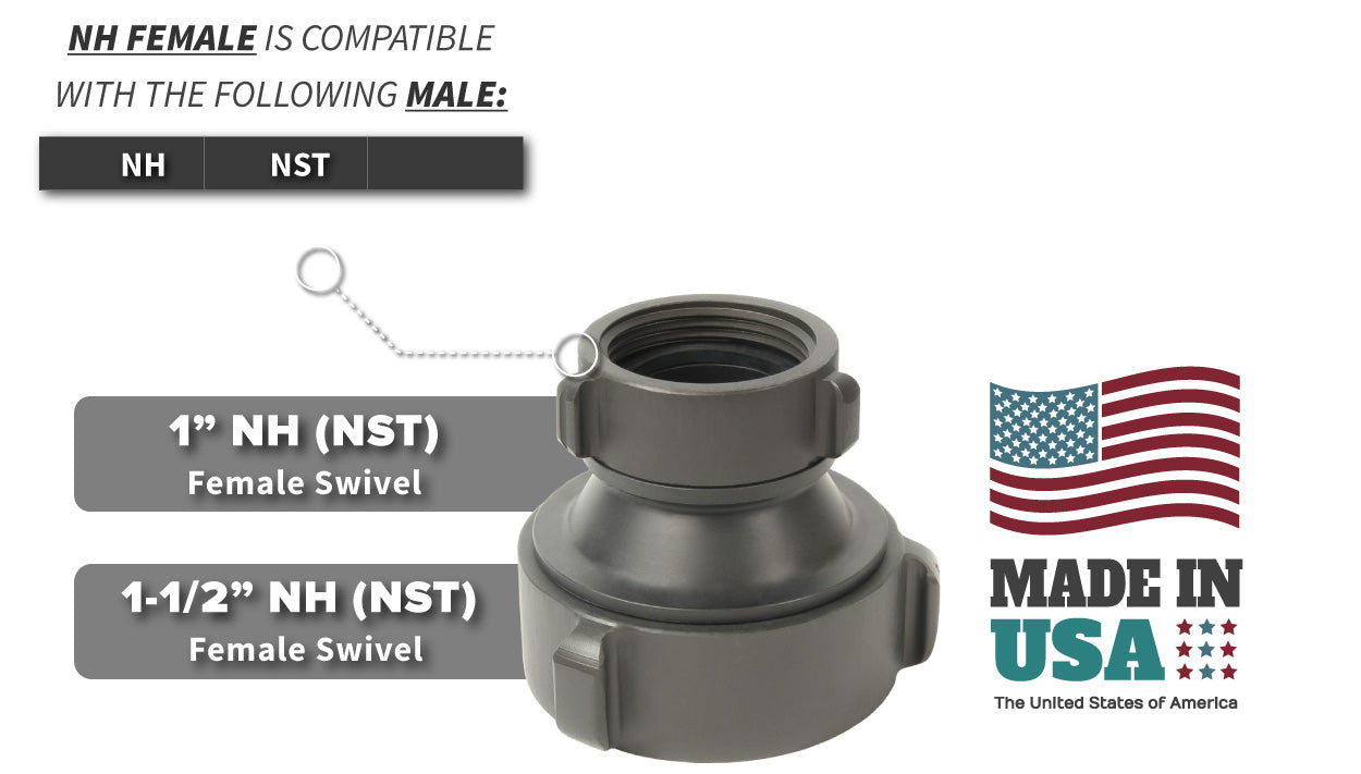 1 Inch NH-NST Female x 1.5 Inch NH-NST Female Compatibility Thread Chart