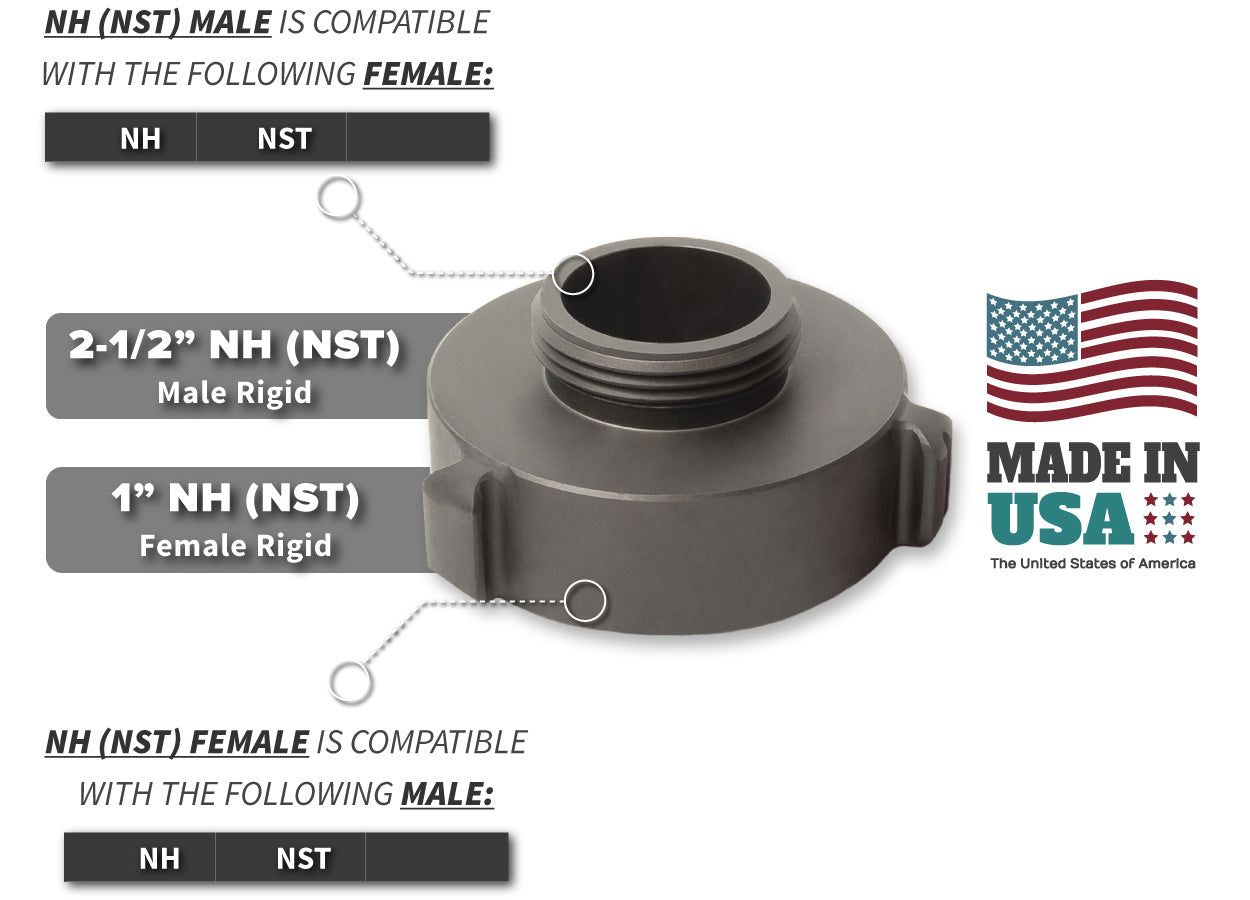 1 Inch NH-NST Female x 2.5 Inch NH-NST Male Compatibility Thread Chart