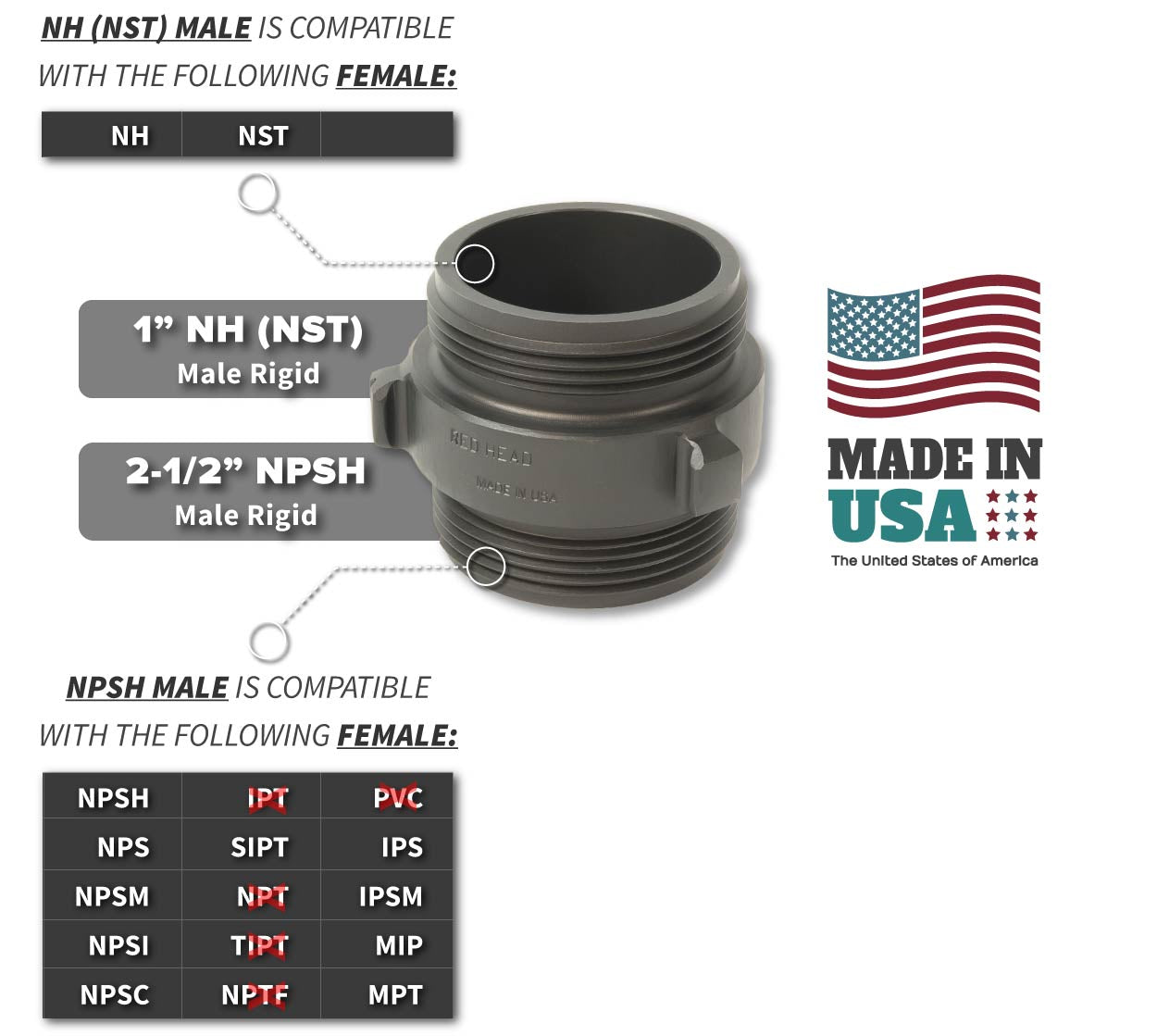 1 Inch NH-NST Male x 2.5 Inch NPSH Male Compatibility Thread Chart