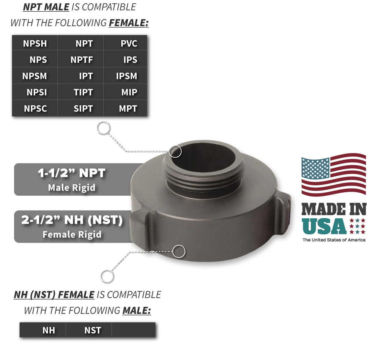 2.5 Inch NH-NST Female x 1.5 Inch NPT Male Compatibility Thread Chart