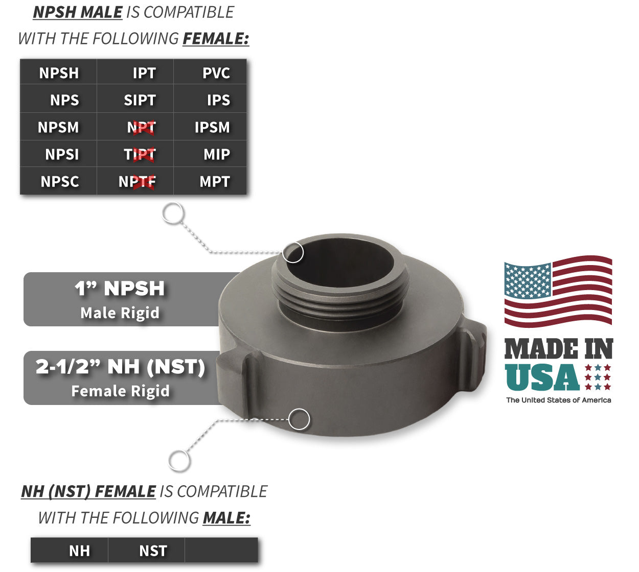 2.5 Inch NH-NST Female x 1 Inch NPSH Male Compatibility Thread Chart