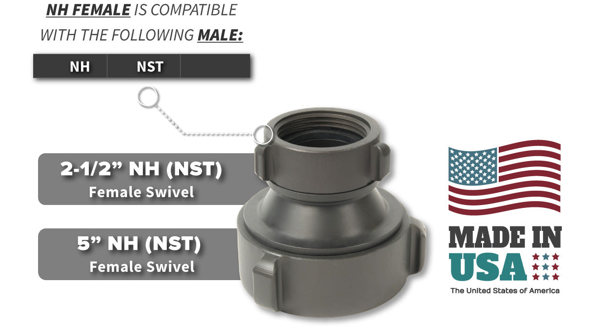 2.5 Inch NH-NST Female x 5 Inch NH-NST Female Compatibility Thread Chart
