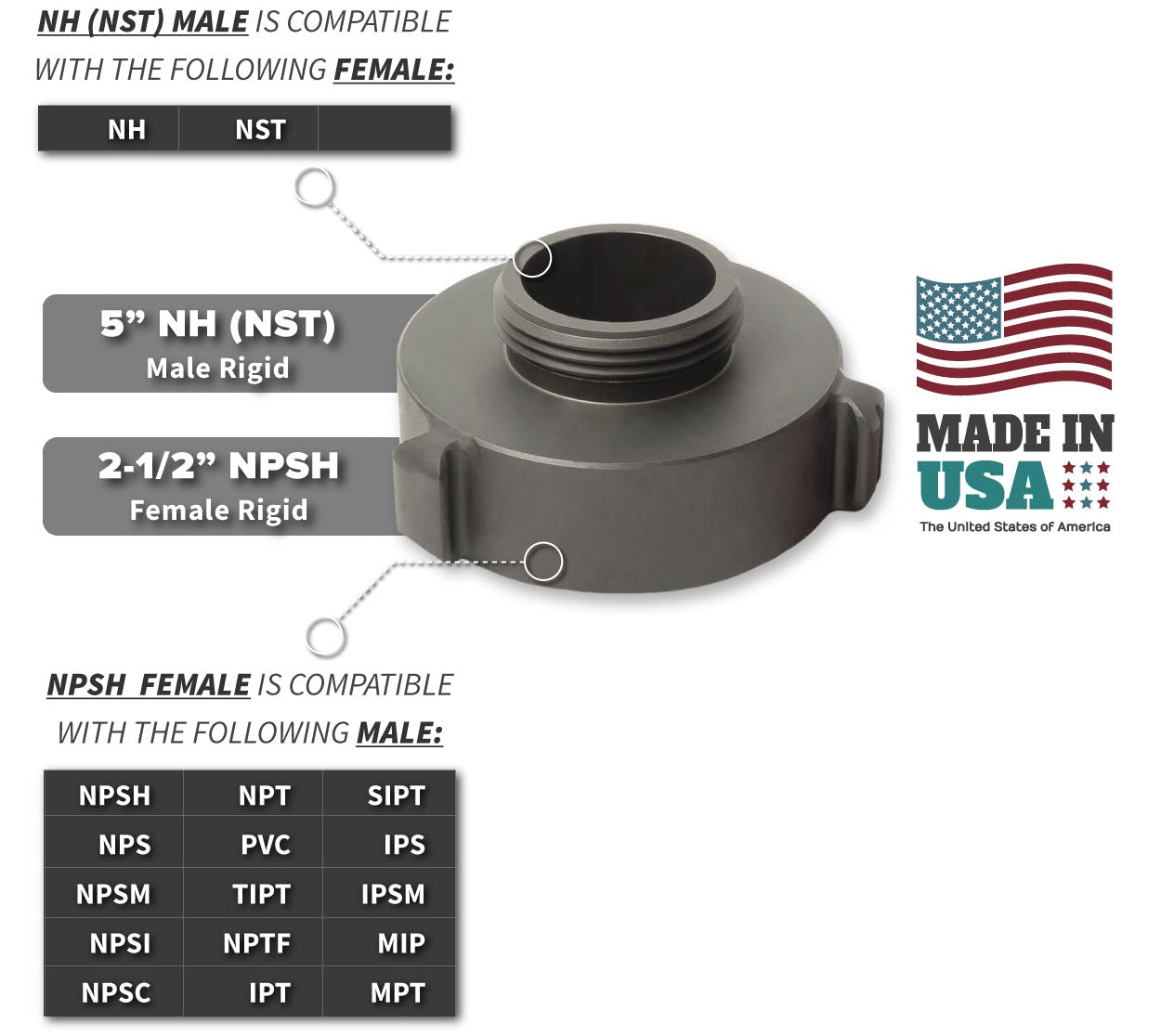 2.5 Inch NPSH Female x 5 Inch NH-NST Male Compatibility Thread Chart