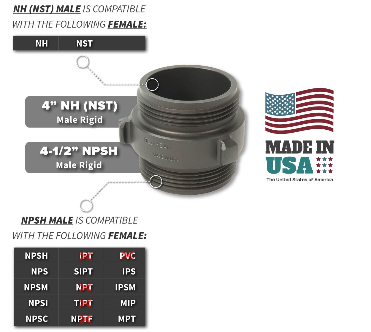 4 Inch NH-NST Male x 4.5 Inch NPSH Male Compatibility Thread Chart