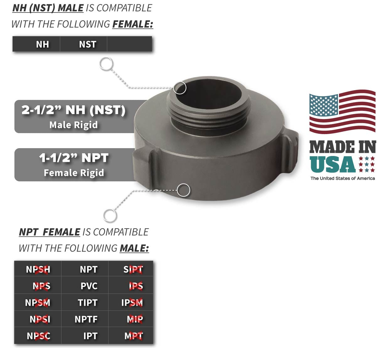 1.5 Inch NPT Female x 2.5 Inch NH-NST Male Compatibility Thread Chart