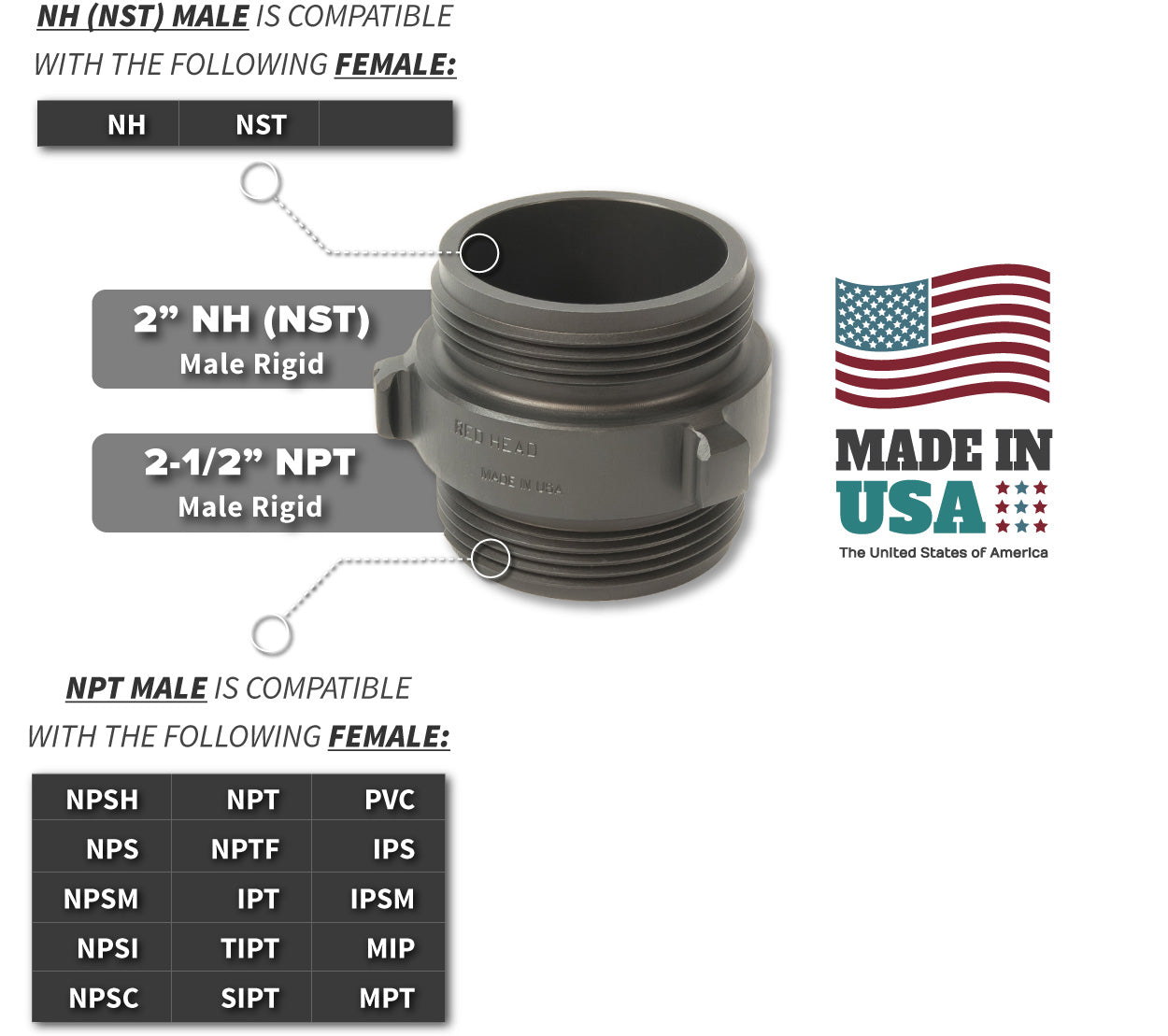 2 Inch NH-NST Male x 2.5 Inch NPT Male Compatibility Thread Chart