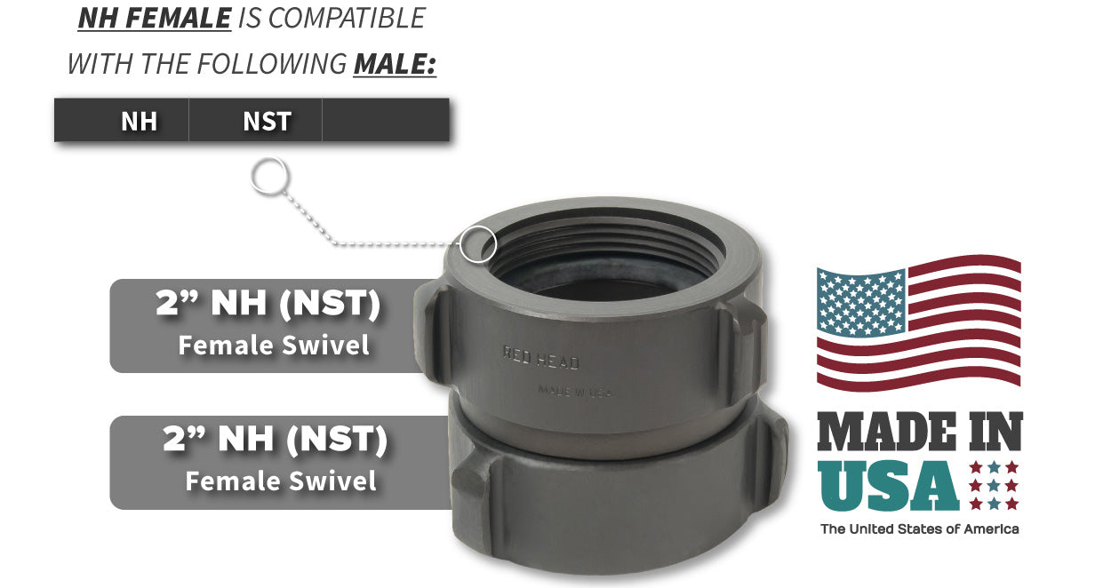 2 Inch NH-NST Female x 2 Inch NH-NST Female Compatibility Thread Chart