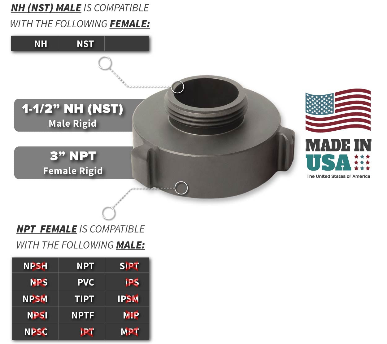 3 Inch  NPT Female x 1.5 Inch NH-NST Male Compatibility Thread Chart