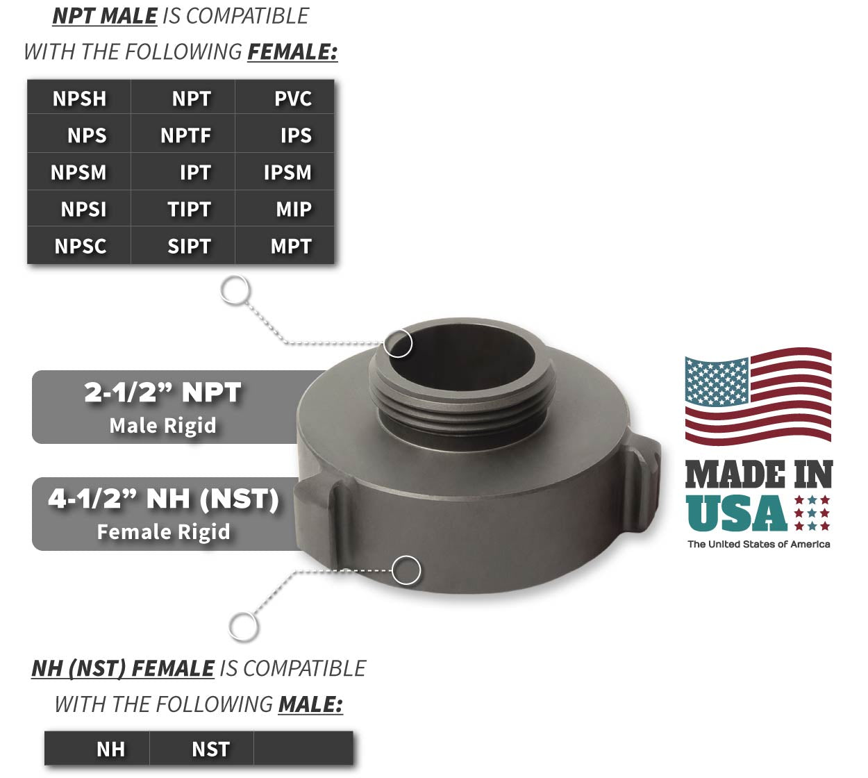4.5 Inch NH-NST Female x 2.5 Inch NPT Male Compatibility Thread Chart