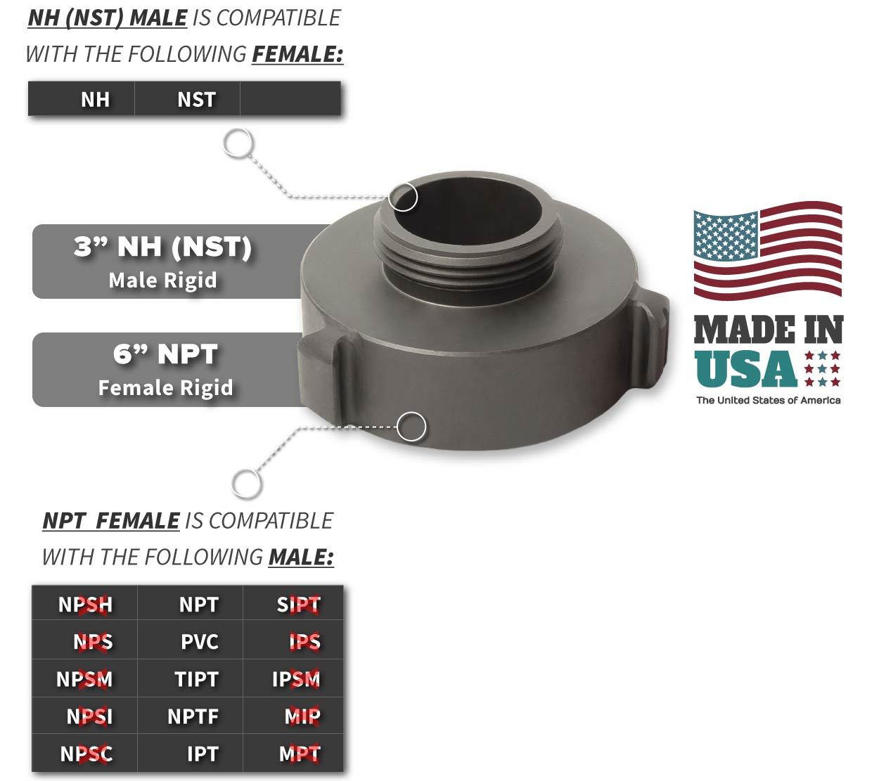 6 Inch NPT Female x 3 Inch NH-NST Male Compatibility Thread Chart