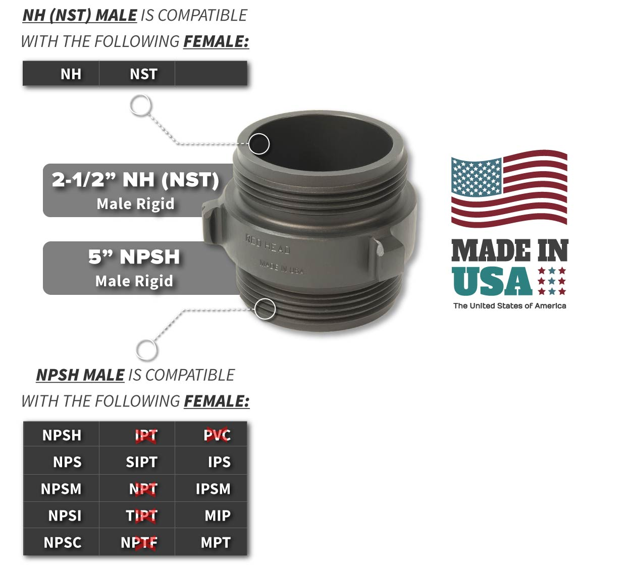 2.5 Inch NH-NST Male x 5 Inch NPSH Male Compatibility Thread Chart