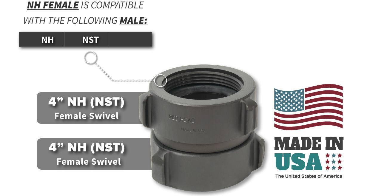 4 Inch NH-NST Female x 4 Inch NH-NST Female Compatibility Thread Chart