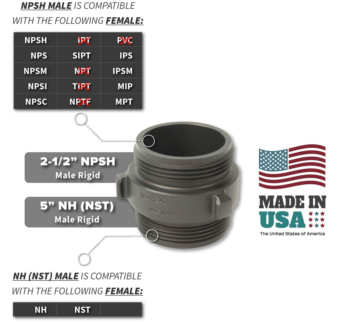 2.5 Inch NPSH Male x 5 Inch NH-NST Male Compatibility Thread Chart