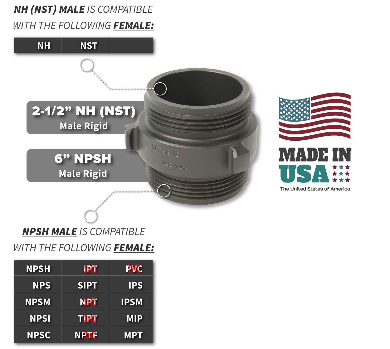 2.5 Inch NH-NST Male x 6 Inch NPSH Male Compatibility Thread Chart